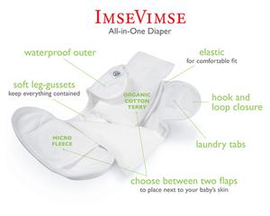 all in one cloth diaper info