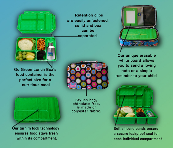 Go Green Lunch Box Features