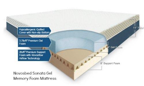 New Novosbed Sonata Gel Memory Foam Mattess