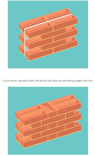 Wall Insulation Types : Cavity wall insulation helps you go green and reduce