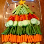 Fruits and Vegetables in Season this Holiday