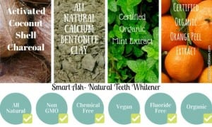 Smart Ash- A Natural Teeth Whitener