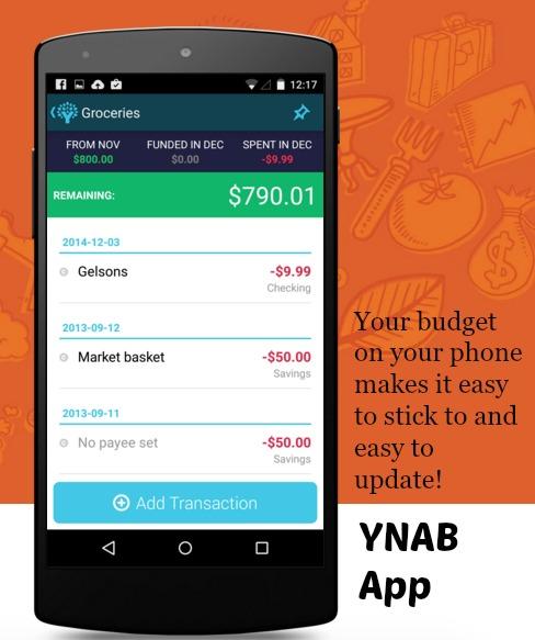 YNAB Budget app