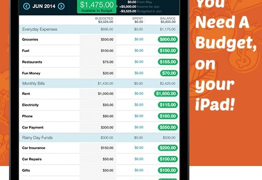 YNAB Budgeting Software and App Makes Creating And Tracking A Budget Easy