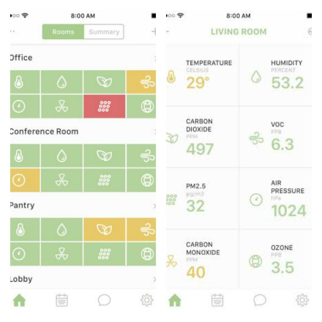 Indoor Air Quality Monitoring Alerts