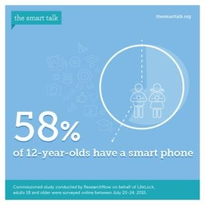 E Safety Kids And Teens Should Know- Having The Smart Talk