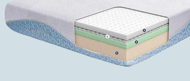 premium hybrid mattress
