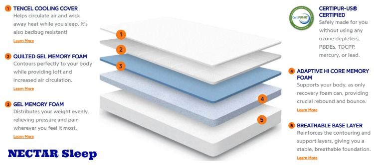 online memory foam mattress