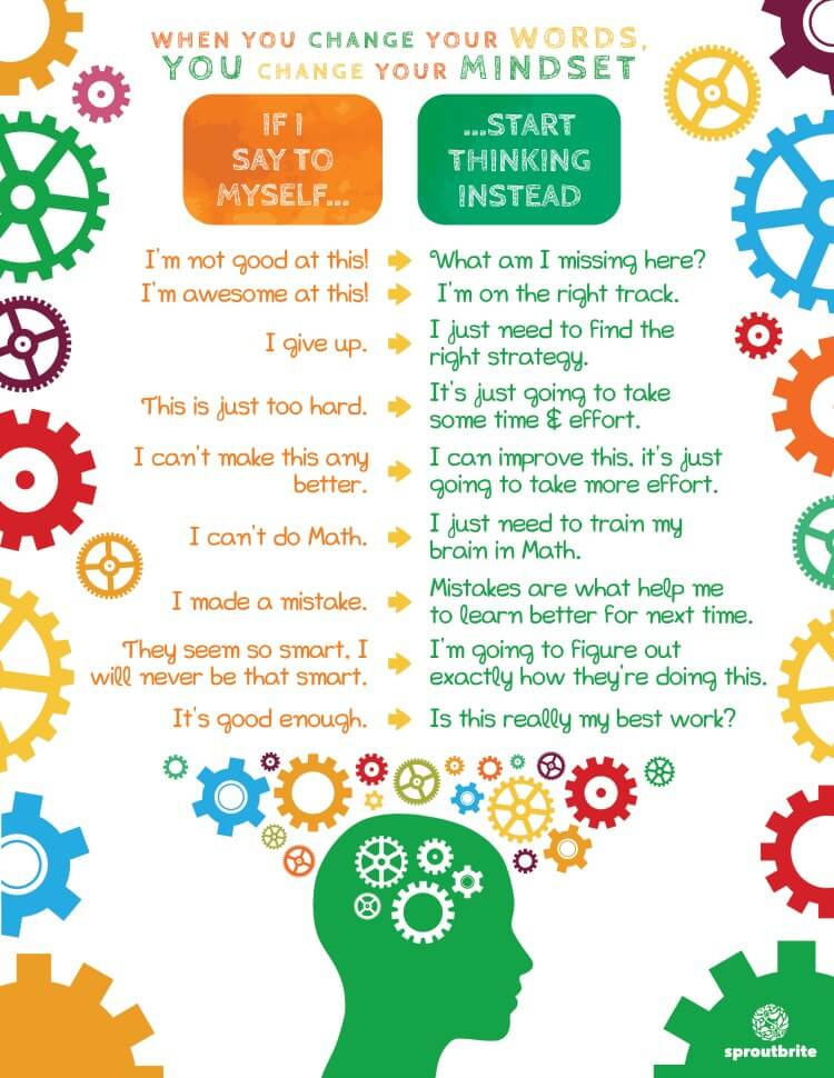 Kids Growth Mindset
