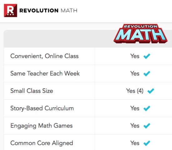 Revolution Math Programs For Kids Online Are The Smart Choice