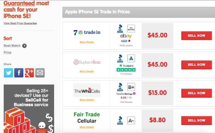 sell your cell phone