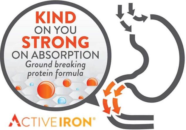 best iron supplement