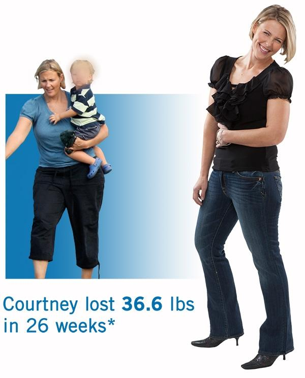 GOLO Weight Loss Program